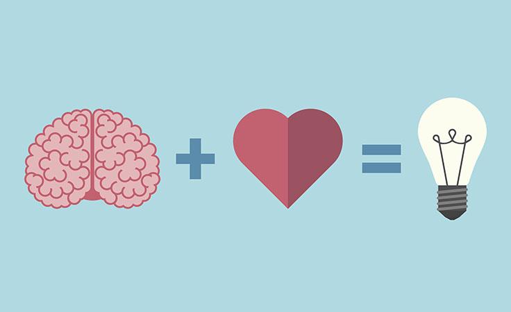 Érzelmi intelligencia - infografika