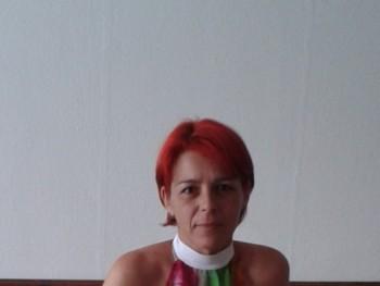 Edina40 47 éves társkereső profilképe