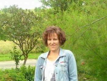 Kriszta2 43 éves társkereső profilképe