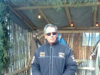 Jonathan0123 65 éves társkereső profilképe