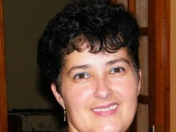 74Anita 46 éves társkereső profilképe