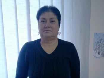 INCIKE61 59 éves társkereső profilképe