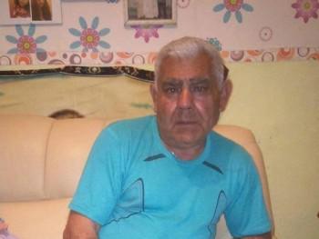 mikiba12 65 éves társkereső profilképe