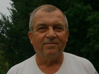bikuci 66 éves társkereső profilképe