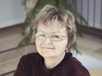 cenerentola 59 éves társkereső profilképe