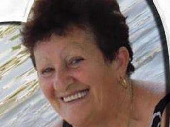 Dikucska 70 éves társkereső profilképe