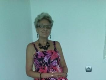 nő 70 éves társkereső csontvelő adományt fogadó know