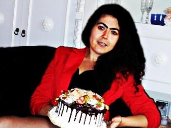 Klaudi 28 éves társkereső profilképe