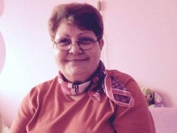 böbczy 69 éves társkereső profilképe