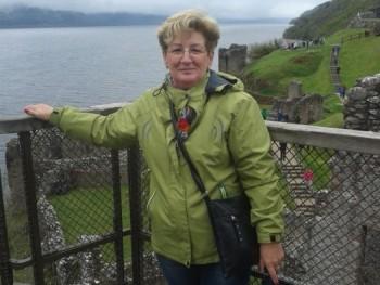 Tecanyu 63 éves társkereső profilképe