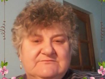 Margit 63 66 éves társkereső profilképe