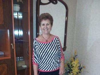 Margoka51 70 éves társkereső profilképe