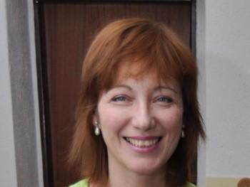 Mayorka 34 éves társkereső profilképe