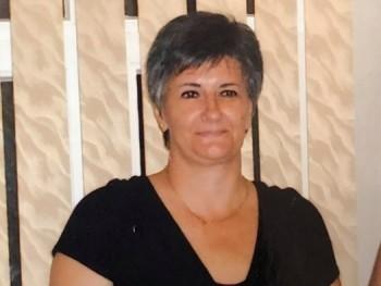 anyatarskereso 53 éves társkereső profilképe