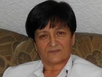 ZsóPécs 65 éves társkereső profilképe