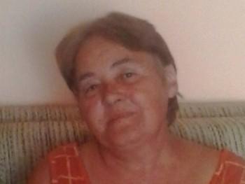 Buksi 69 éves társkereső profilképe
