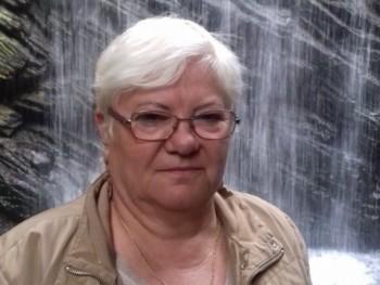 petrinarzsike 61 éves társkereső profilképe