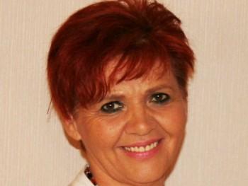 Gaboca58 62 éves társkereső profilképe