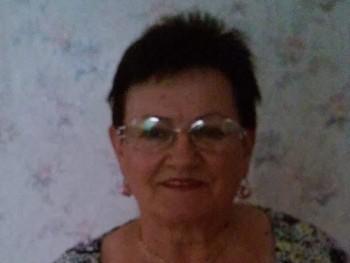 Játékos 79 éves társkereső profilképe