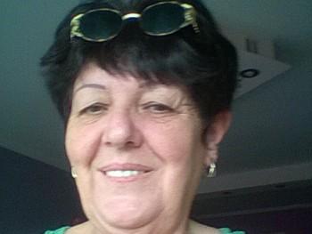 hóanyó 60 éves társkereső profilképe