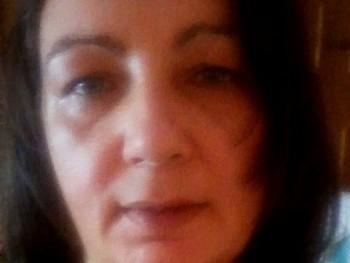 Lujza279 40 éves társkereső profilképe