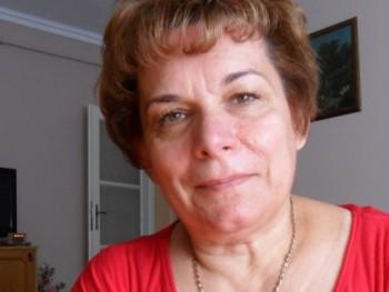 Katka66 54 éves társkereső profilképe