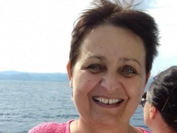 porsosa 57 éves társkereső profilképe