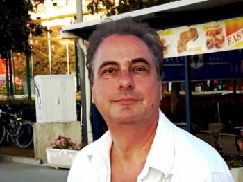 Bruno69 57 éves társkereső profilképe