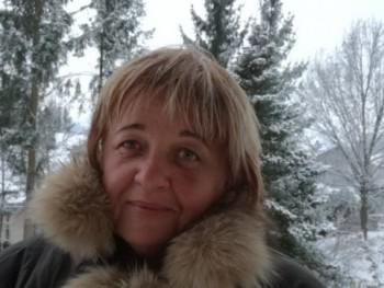 Jimmytotya 60 éves társkereső profilképe