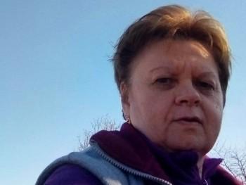 ErikaJakab 65 éves társkereső profilképe
