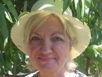 nő 70 éves társkereső ingyenes társkereső és chat-