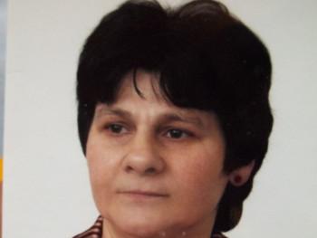 marcsinka 65 éves társkereső profilképe